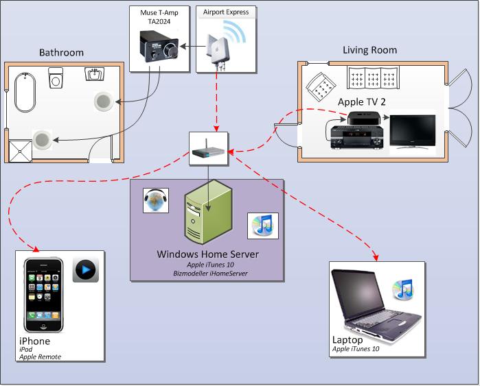 wireless bridge diagram lcd monitor diagram elsavadorla